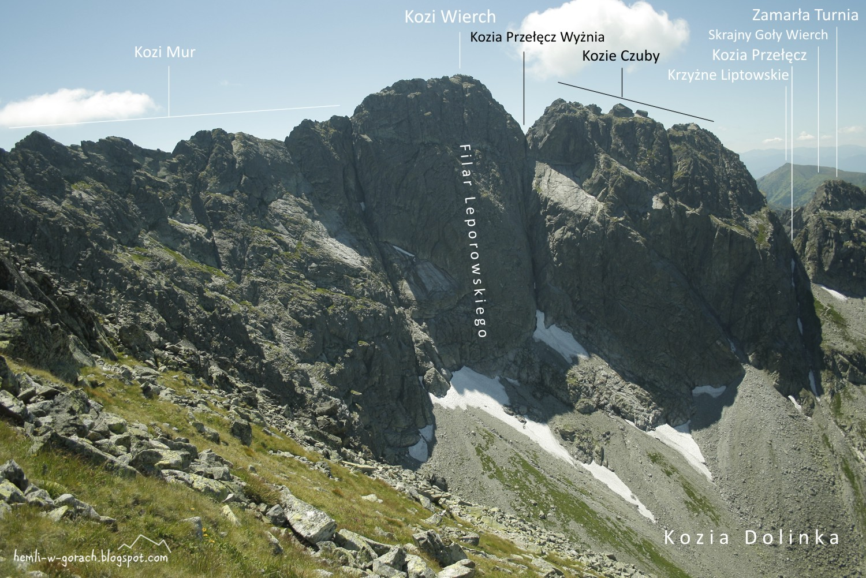 Sieczkowa Szczerba - panorama