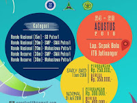 Pasofest 2018 [National Outdoor Archery Competition] di ITB