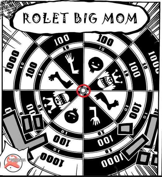 Rolet Big Mom: Keluarnya Jinbe dari Kru Big Mom - Prediksi