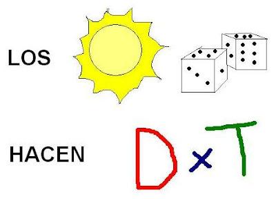 Resultat d'imatges de jeroglificos para niños