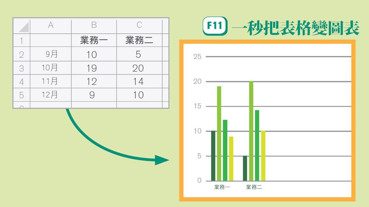 6個Excel小秘訣+14個超棒快速鍵 - cft12345的創作 - 巴哈姆特