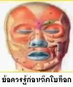 ข้อควรรู้ก่อนฉีด Botox หรือ Filler