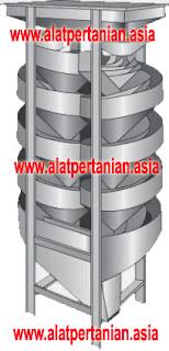 jual spiral separator