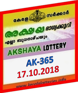 kerala lottery result from keralalotteries.info 17/10/2018, kerala lottery result 17-10-2018, kerala lottery results 10-10-2018, AKSHAYA lottery AK 365 results 17-10-2018, AKSHAYA lottery AK 365, live AKSHAYA   lottery AK-365, ,   AKSHAYA lottery results today, kerala lottery AKSHAYA today result, AKSHAYA kerala lottery result, today AKSHAYA lottery result, lottery download, kerala lottery department, lottery results, kerala state lottery today, kerala lottare, kerala today, today lottery result AKSHAYA,