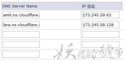 10 - CloudFlare 免費的 CDN 代理服務,加速網站讀取速度、節省主機資源