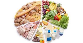 En Çok Kilo Aldıran Yiyecekler Meyveler İçecekler Neler Kilo Aldırır?