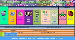 Aplikasi Penilaian Kurikulum 2013 SMK-SMA Gratis Terbaru 2017-2018