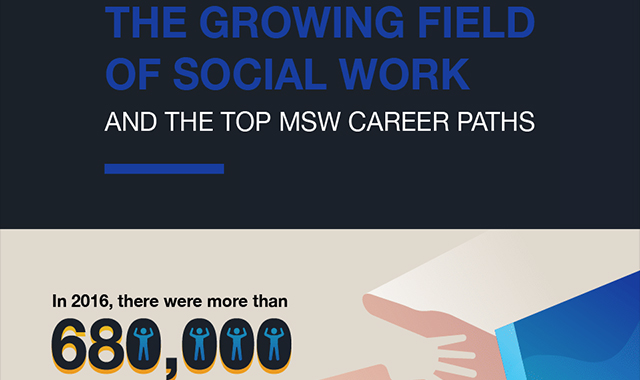 The Growing Field of Social Work and the Top MSW Career Paths