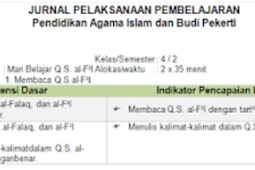Download Jurnal PAI Kelas 4 SD/MI Semester 2 K13 Revisi 2018