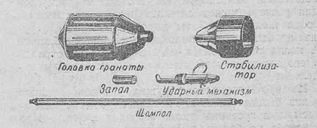 Soviet Gun Archives: Partisan's Companion: Weapons of Combat
