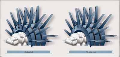 Gas Turbine Engine Compressor Section