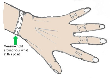 Wrist Size Body Frame - Page 3 - Frame Design & Reviews ✓