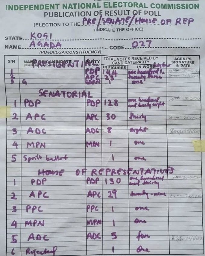 #NigeriaDecides: See Kogi State Election Results