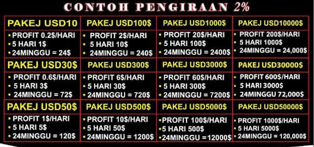 Peluang menjana pendapatan sampingan yang lumayan bersama Harbour Malaysia Group HMG2U