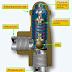Cấu tạo và nguyên lý của van giảm áp trong hệ thống thuỷ lực