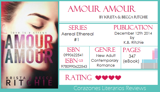 #BookReview: Amour Amour by Krista and Becca Ritchie