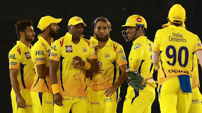 Chennai Super Kings Player Team HD Photos