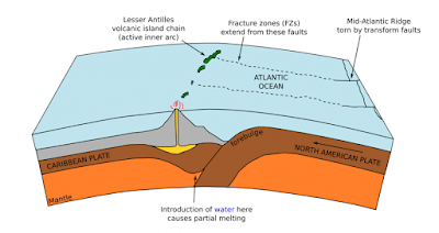 Zona Subduksi Lempeng Samudera Kepulauan Karibia