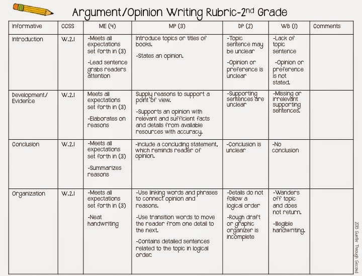 2nd grade rubric for writing a letter