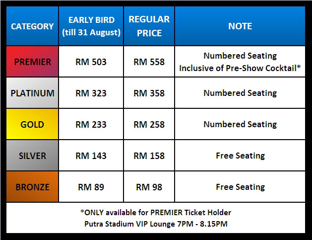 Westlife Concert Live in Kuala Lumpur - Malaysia Asia Travel