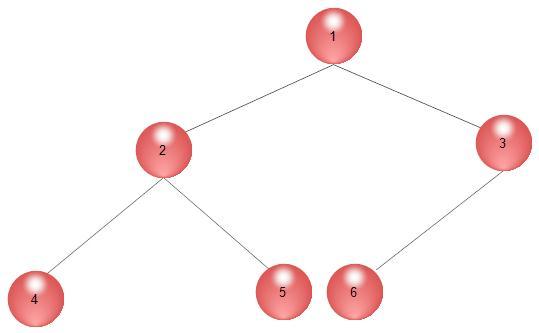 what is binary tree