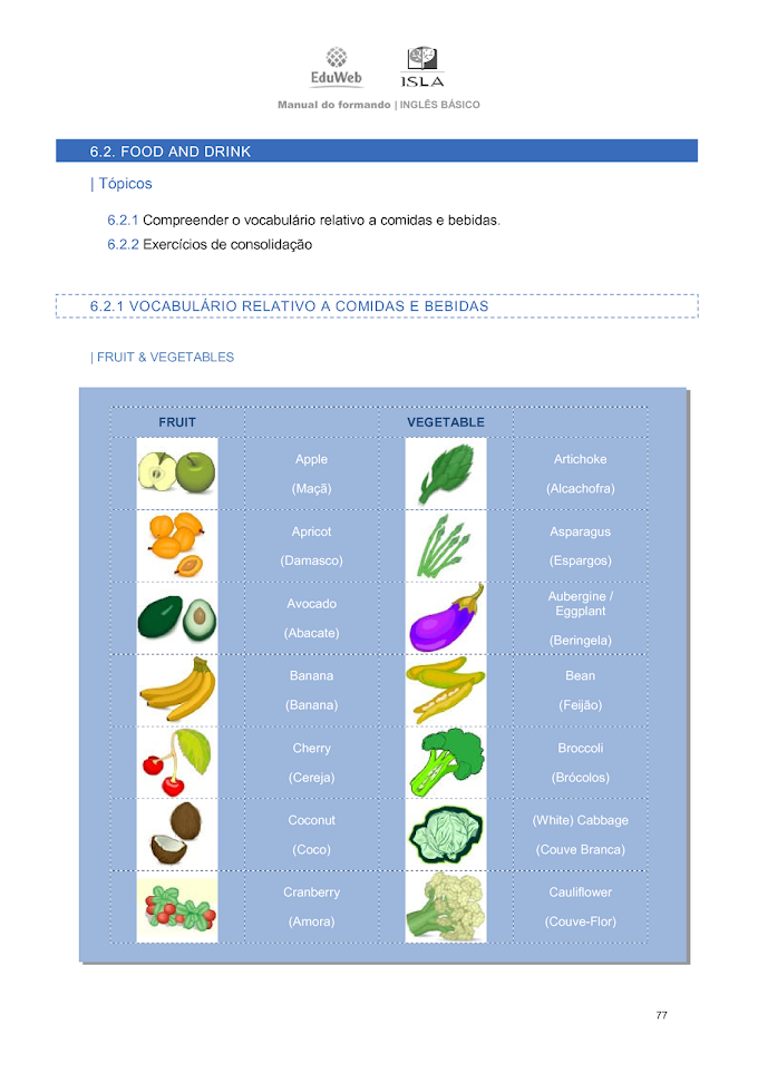 Food and Drink — Compreender o vocabulário relativo a comidas e bebidas.