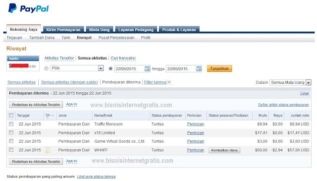 Kumpulan Informasi Bisnis Online Gratisan