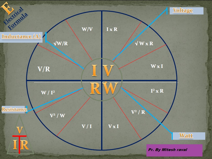 General knowledge For    Electrical        Electrical    Formula Chart