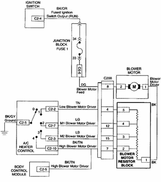 Dodge Dynasty 1992 Blower Motor Schematic Diagram | All