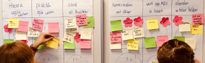 foto eindevaluatie vliegende agile start associate degrees