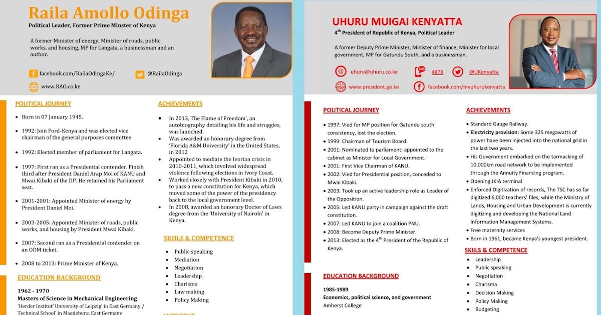 latest sample of resume