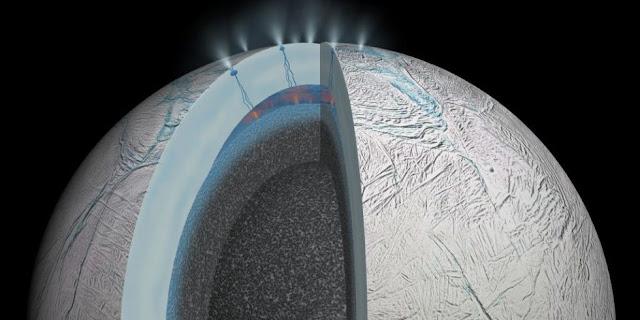 مياه حارة تتفجر على سطح انسيلادوس أحد أقمار زحل تعزز فرضية وجود الحياة في المجموعة الشمسية