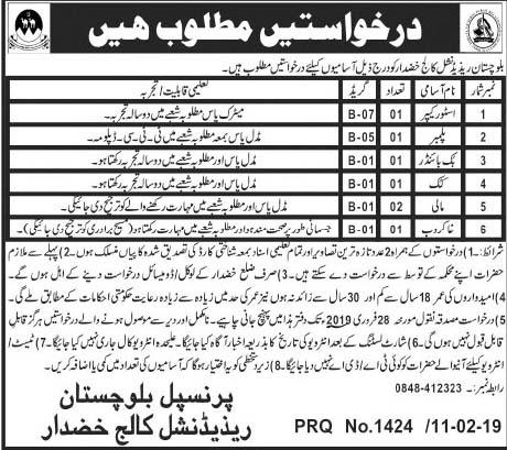 Balochistan Residential College Jobs in Khuzdar