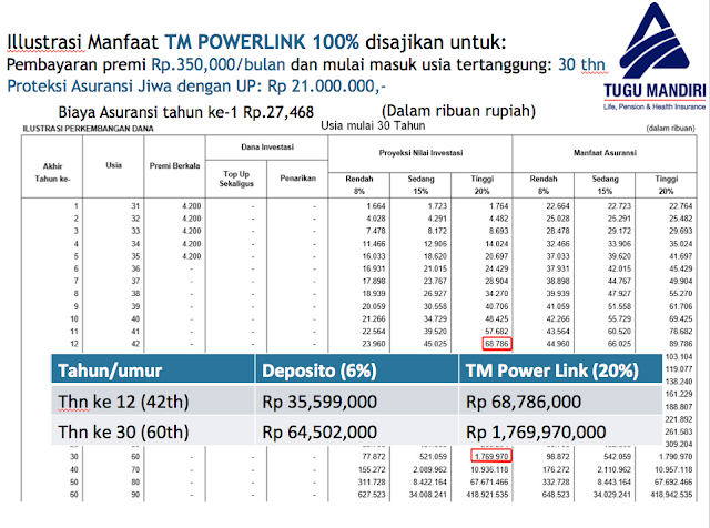 system2 - Program IN4LINK TM POWER LINK Persembahan Dari Tugu Mandiri