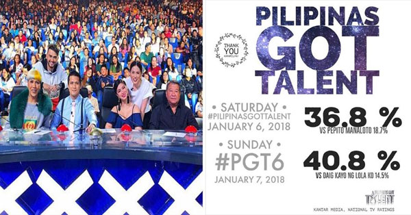 Pilipinas Got Talent Season 6 Dominates Weekend TV Ratings!
