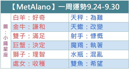 【MetAlano獨家】12星座一周運勢2018.9.24-9.30