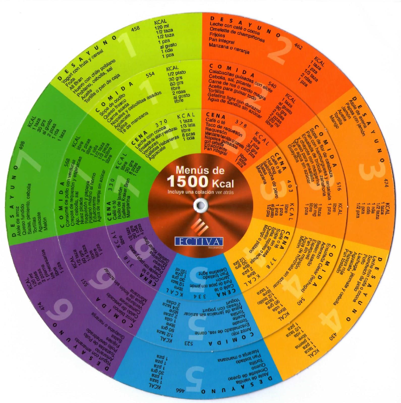 1500 Kcal Ruokavalio
