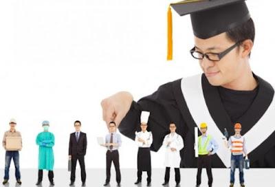 9 Cara Memilih Jurusan Kuliah Agar Bisa Cepat Bekerja Dan Sukses
