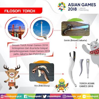 desain api obor asian games 2018