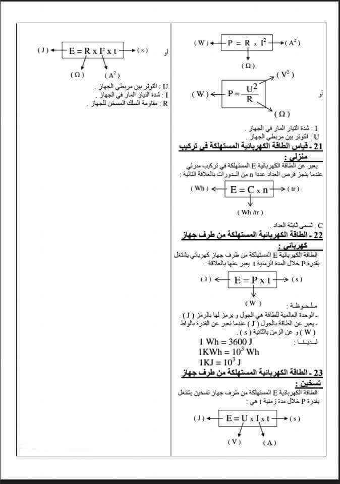 الثالثة إعدادي :ملخص دروس العلوم الفيزيائية من أجل الاستعداد للإمتحان الجهوي