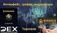 Binance Dex - интерфейс, график, индикаторы и торговля