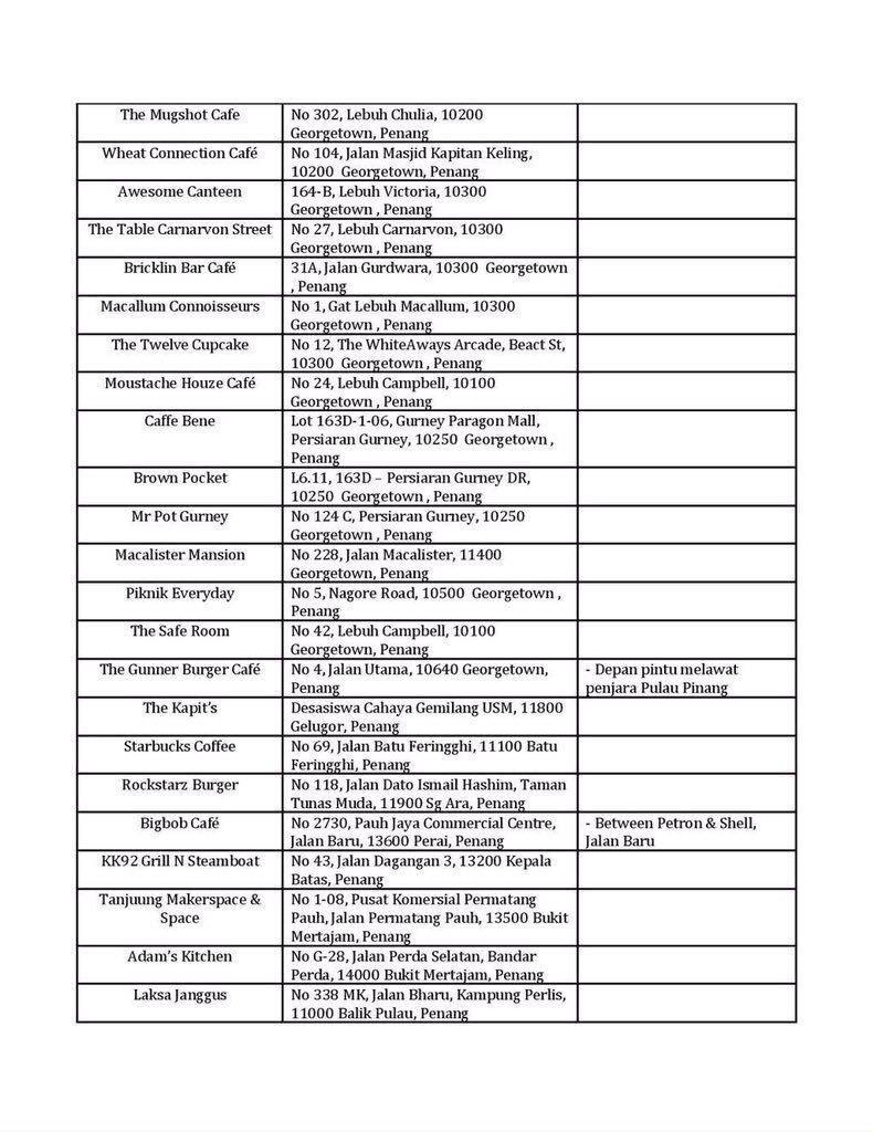 Senarai Nama Tempat & Alamat di Penang - Foodhunt, Advanture, Lepak & Photoshoot ~ Wordless Wednesday