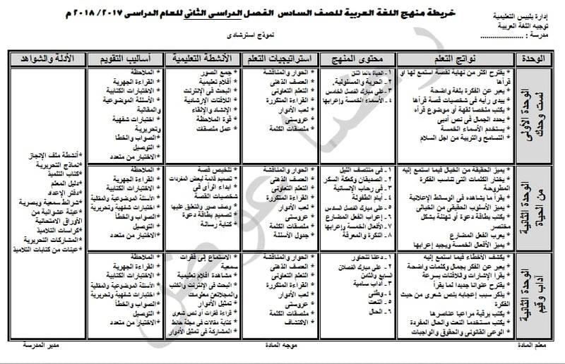 خريطة تحليل منهج اللغة العربية الصف السادس الابتدائي 2018 الترم الثاني