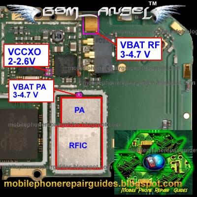Nokia 3230 tidak ada sinyal forex forexpros cafe cacao eagle