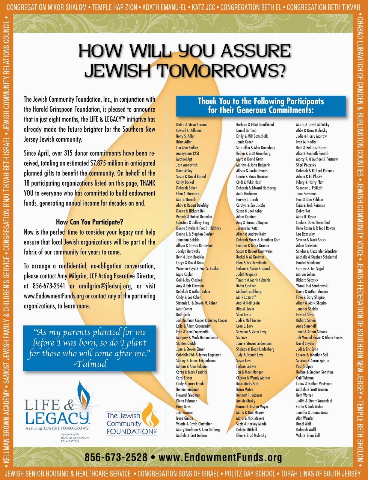 Reaching the Four Hundred Mark | Jewish Community Foundation, Inc  Blog