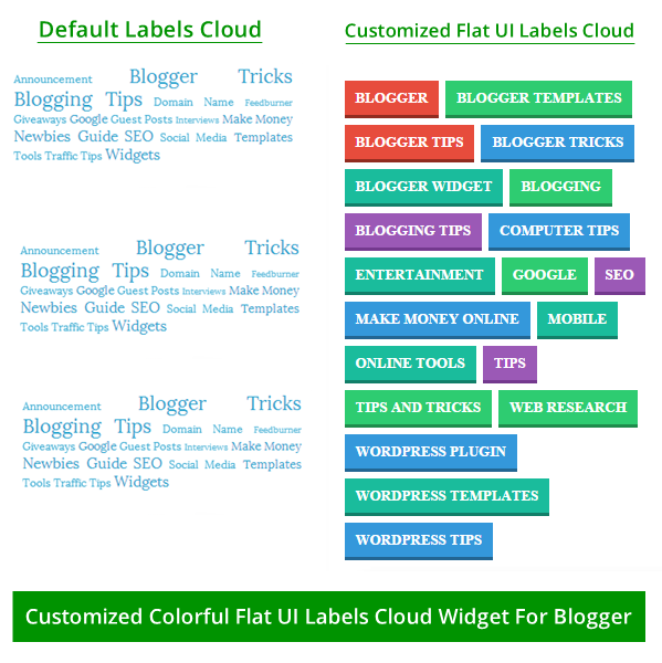 Colorful Stylist Labels Cloud Widget For Blogger