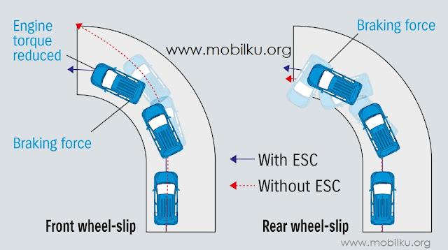 VSC, ABS, EBD, BA, Rem, baleno, hatchback, safety, suzuki