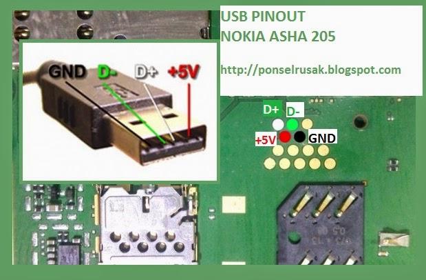 Gambar tentang pinout usb Nokia 205