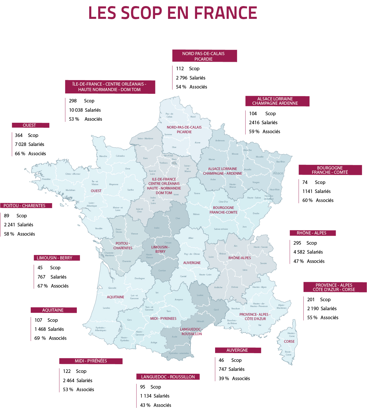 What we could learn from French co-ops - Co-operative News