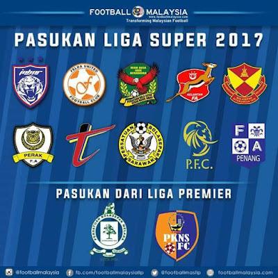 Senarai Ketua Jurulatih Bagi Pasukan Liga Super 2017